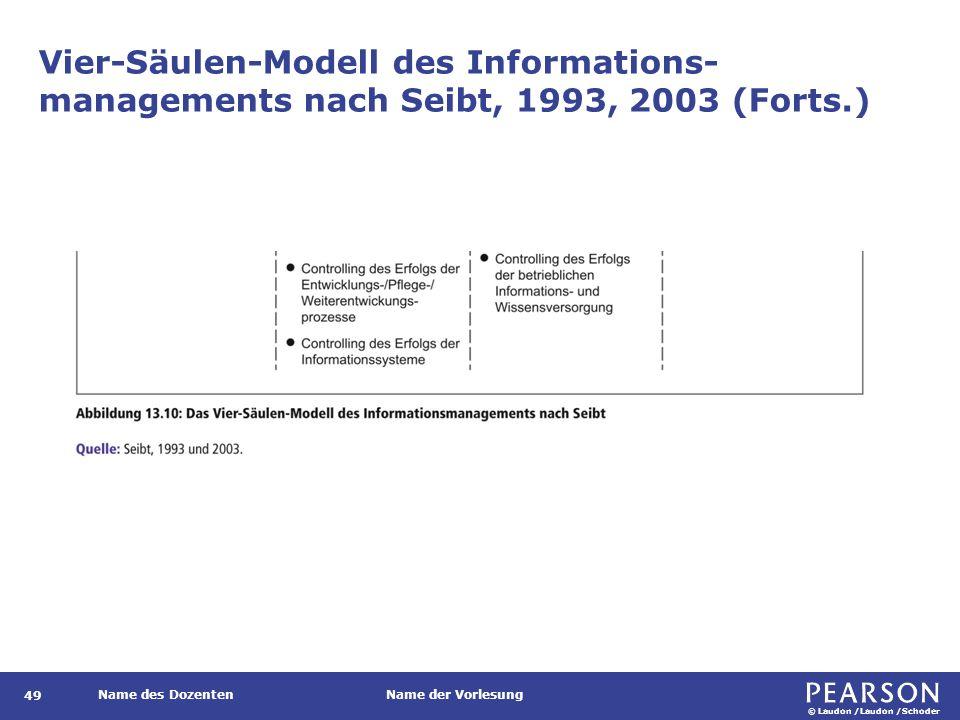 © Laudon /Laudon /Schoder Name des DozentenName der Vorlesung Vier-Säulen-Modell des Informations- managements nach Seibt, 1993, 2003 (Forts.) 49