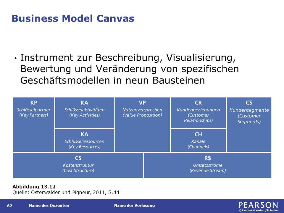 © Laudon /Laudon /Schoder Name des DozentenName der Vorlesung Business Model Canvas 62 Instrument zur Beschreibung, Visualisierung, Bewertung und Veränderung von spezifischen Geschäftsmodellen in neun Bausteinen Abbildung 13.12 Quelle: Osterwalder und Pigneur, 2011, S.44