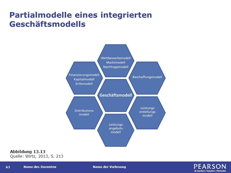 © Laudon /Laudon /Schoder Name des DozentenName der Vorlesung Partialmodelle eines integrierten Geschäftsmodells 63 Abbildung 13.13 Quelle: Wirtz, 2013, S.