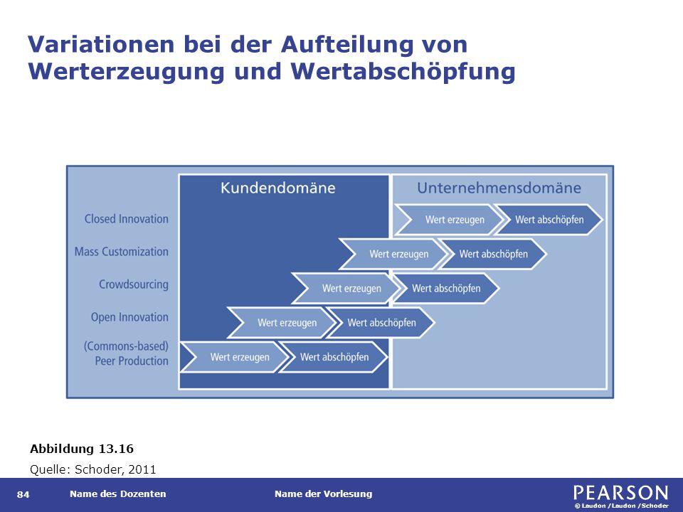 © Laudon /Laudon /Schoder Name des DozentenName der Vorlesung Variationen bei der Aufteilung von Werterzeugung und Wertabschöpfung 84 Abbildung 13.16 Quelle: Schoder, 2011