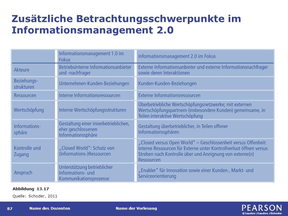 © Laudon /Laudon /Schoder Name des DozentenName der Vorlesung Zusätzliche Betrachtungsschwerpunkte im Informationsmanagement 2.0 87 Abbildung 13.17 Quelle: Schoder, 2011