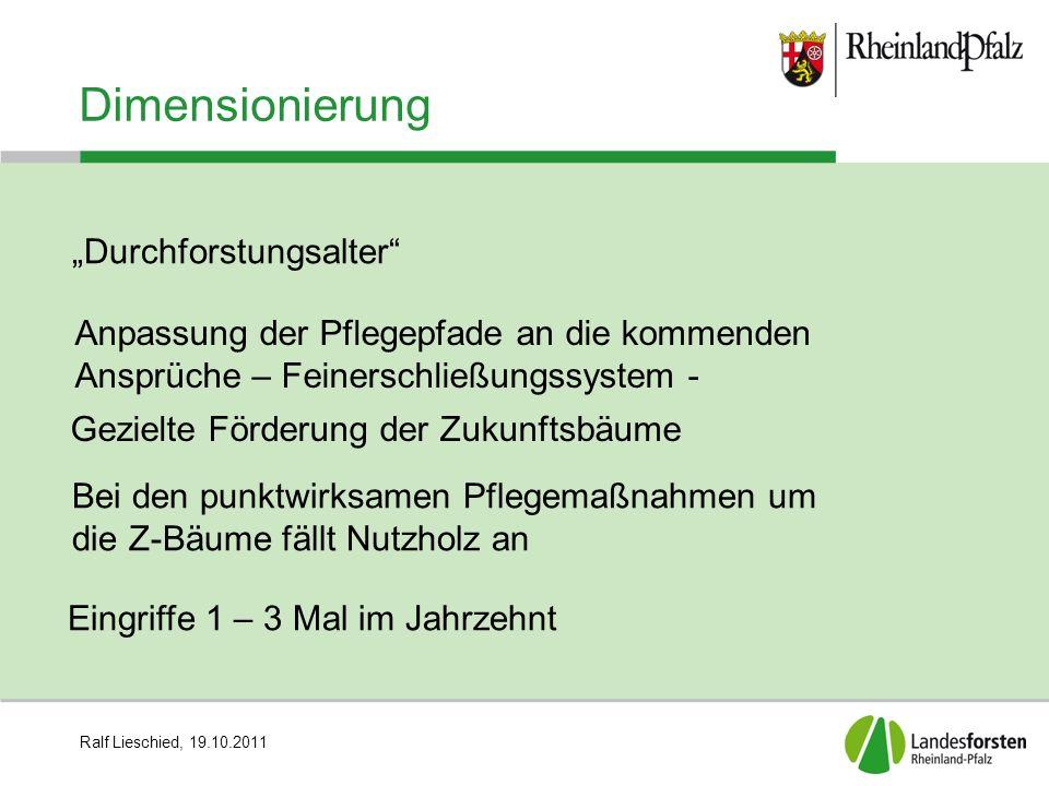 """Ralf Lieschied, 19.10.2011 Dimensionierung """"Durchforstungsalter"""" Bei den punktwirksamen Pflegemaßnahmen um die Z-Bäume fällt Nutzholz an Eingriffe 1 –"""