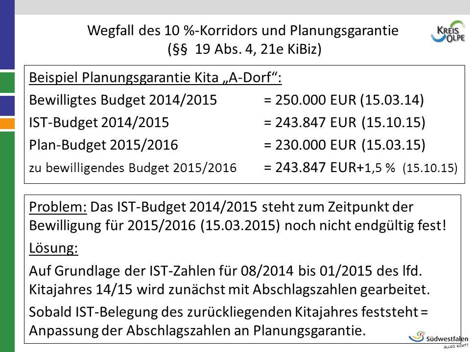 "Wegfall des 10 %-Korridors und Planungsgarantie (§§ 19 Abs. 4, 21e KiBiz) Beispiel Planungsgarantie Kita ""A-Dorf"": Bewilligtes Budget 2014/2015= 250.0"