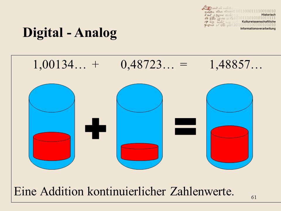 1,00134… + 0,48723… = 1,48857… Eine Addition kontinuierlicher Zahlenwerte. Digital - Analog 61