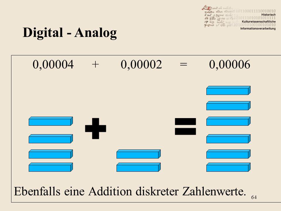 0,00004 + 0,00002 = 0,00006 Ebenfalls eine Addition diskreter Zahlenwerte. Digital - Analog 64