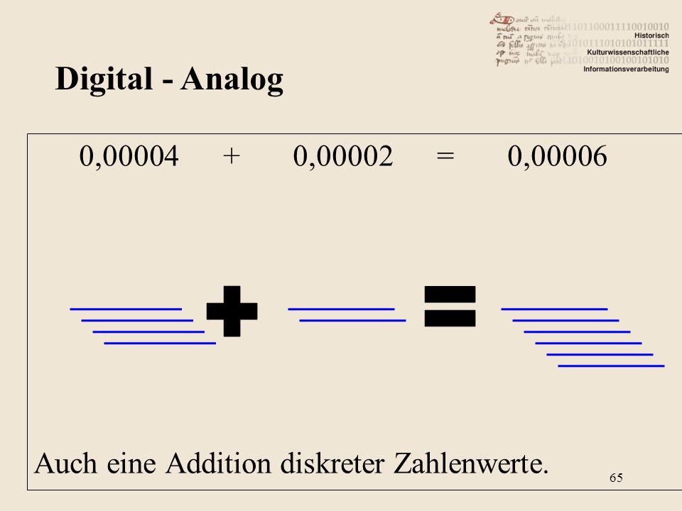 0,00004 + 0,00002 = 0,00006 Auch eine Addition diskreter Zahlenwerte. Digital - Analog 65