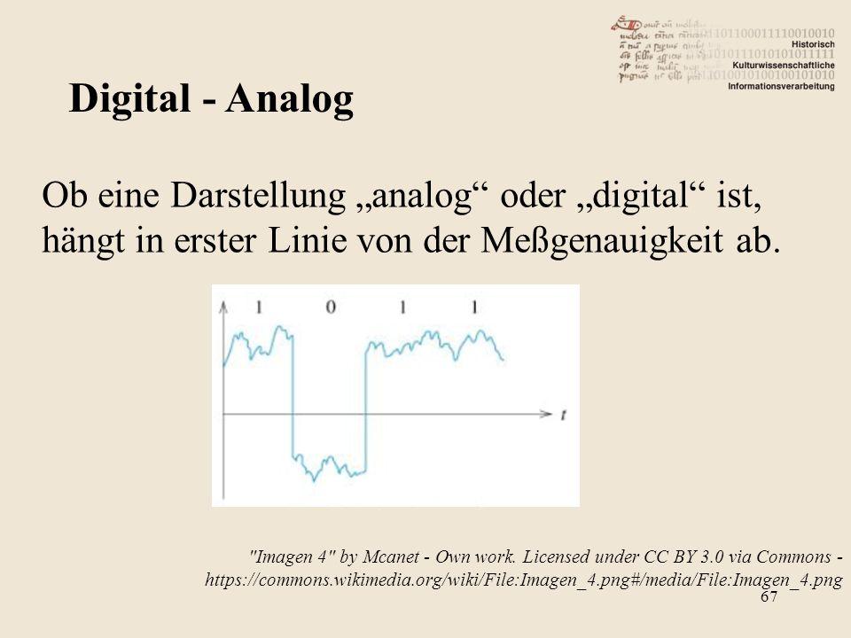 """Ob eine Darstellung """"analog"""" oder """"digital"""" ist, hängt in erster Linie von der Meßgenauigkeit ab."""