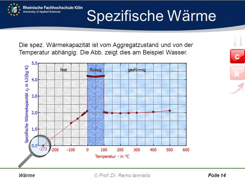 Spezifische Wärme Wärme© Prof. Dr. Remo IannielloFolie 13 Die Wärme ∆Q, die benötigt wird, um 1 kg eines Stoffes um 1 K zu erwärmen. heißt spezifische