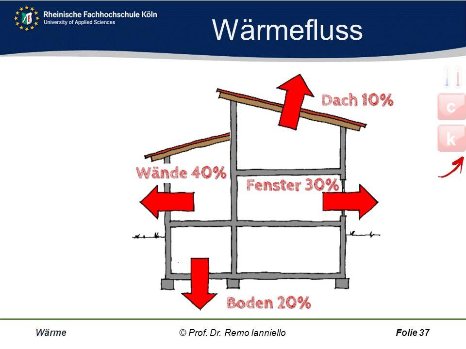 Quiz Wärmefluss Wärme© Prof. Dr. Remo IannielloFolie 36 Womit wird in einer Thermoskanne der Wärmetransfer minimiert? Welche Art von Wärme- Transfer w