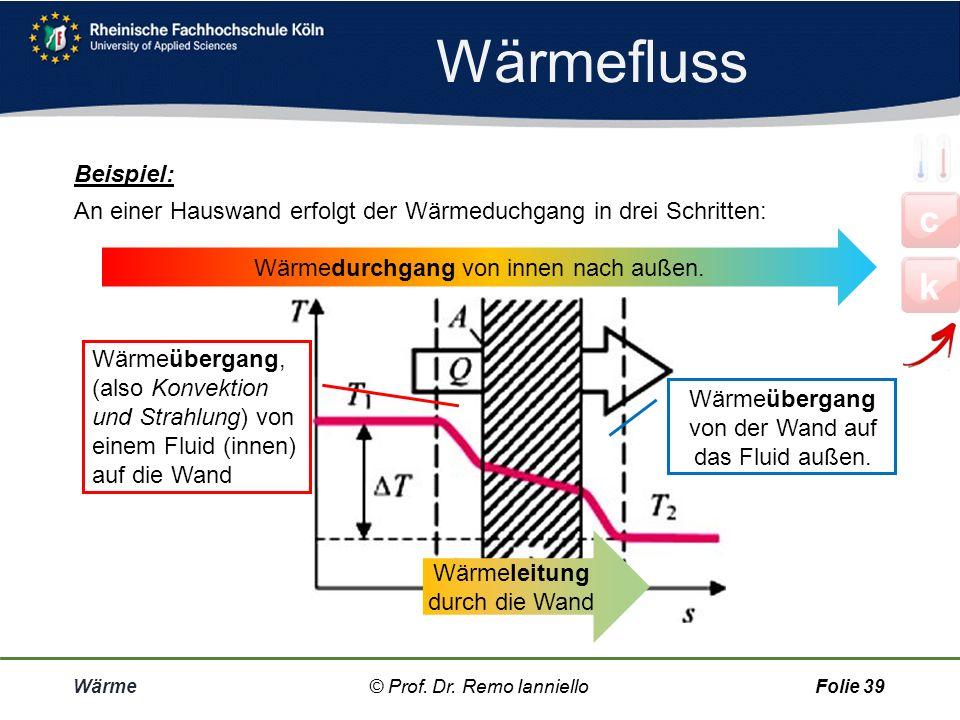 """Wärmefluss Wärme© Prof. Dr. Remo IannielloFolie 38 Konvektion und Strahlung werden als """"Wärmeübergang"""" zusammen gefasst. Wärmeübergang und Wärmeleitun"""