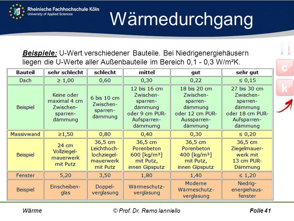 Quiz Wärmefluss Wärme© Prof. Dr. Remo IannielloFolie 40 Ordnen Sie die Begriffe der jeweiligen Wärme-Transfers in die richtige Hierarchiestufe ein. Wä