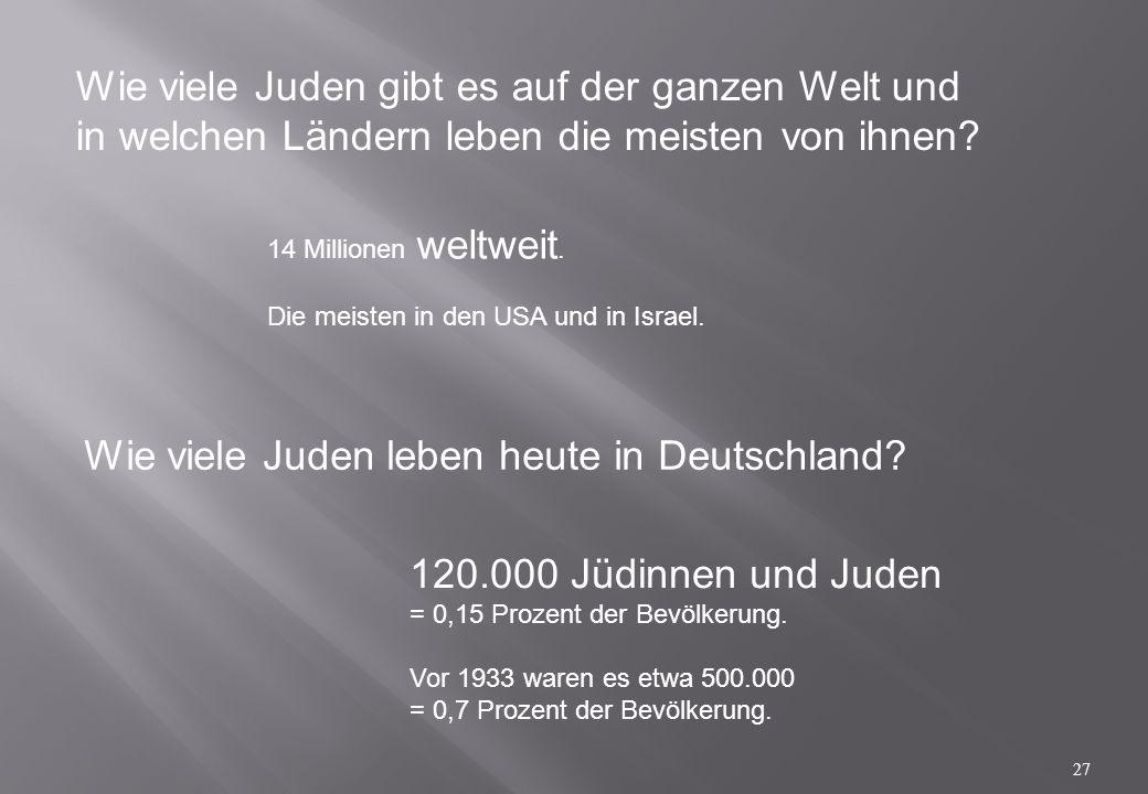 Wie viele Juden gibt es auf der ganzen Welt und in welchen Ländern leben die meisten von ihnen? 27 120.000 Jüdinnen und Juden = 0,15 Prozent der Bevöl