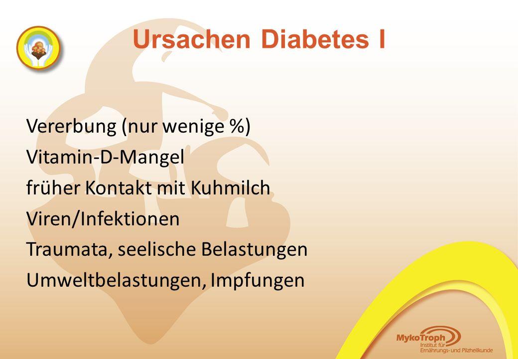 Ursachen Diabetes I Vererbung (nur wenige %) Vitamin-D-Mangel früher Kontakt mit Kuhmilch Viren/Infektionen Traumata, seelische Belastungen Umweltbel