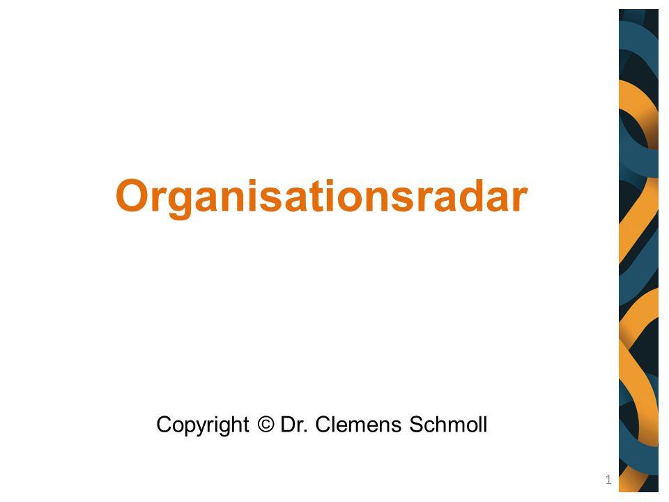 Organisationsradar Copyright © Dr. Clemens Schmoll 1