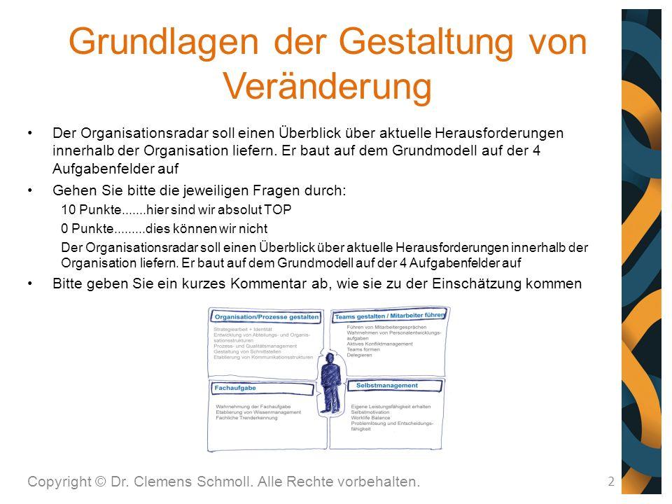 Grundlagen der Gestaltung von Veränderung Copyright © Dr.