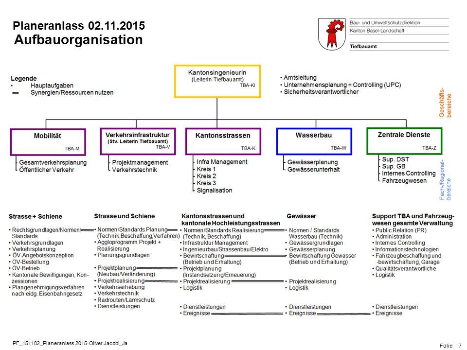 PF_151102_Planeranlass 2015-Oliver Jacobi_Ja Folie Planeranlass 02.11.2015 7 Aufbauorganisation
