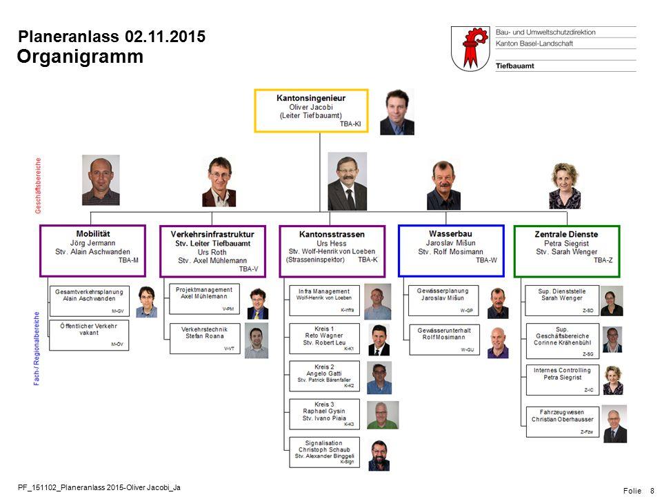 PF_151102_Planeranlass 2015-Oliver Jacobi_Ja Folie Planeranlass 02.11.2015 Organigramm 8