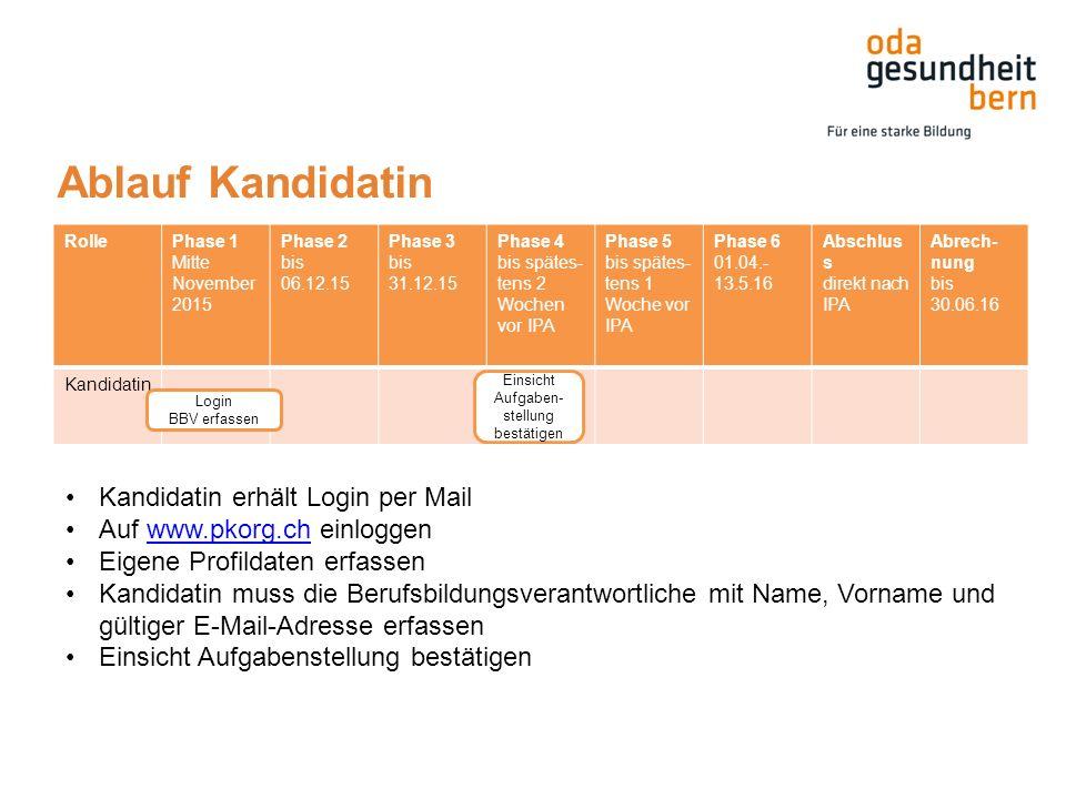 Ablauf Kandidatin RollePhase 1 Mitte November 2015 Phase 2 bis 06.12.15 Phase 3 bis 31.12.15 Phase 4 bis spätes- tens 2 Wochen vor IPA Phase 5 bis spätes- tens 1 Woche vor IPA Phase 6 01.04.- 13.5.16 Abschlus s direkt nach IPA Abrech- nung bis 30.06.16 Kandidatin Login BBV erfassen Kandidatin erhält Login per Mail Auf www.pkorg.ch einloggenwww.pkorg.ch Eigene Profildaten erfassen Kandidatin muss die Berufsbildungsverantwortliche mit Name, Vorname und gültiger E-Mail-Adresse erfassen Einsicht Aufgabenstellung bestätigen Einsicht Aufgaben- stellung bestätigen