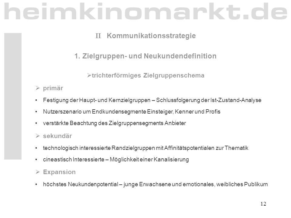 12 II Kommunikationsstrategie 1. Zielgruppen- und Neukundendefinition  primär Festigung der Haupt- und Kernzielgruppen – Schlussfolgerung der Ist-Zus