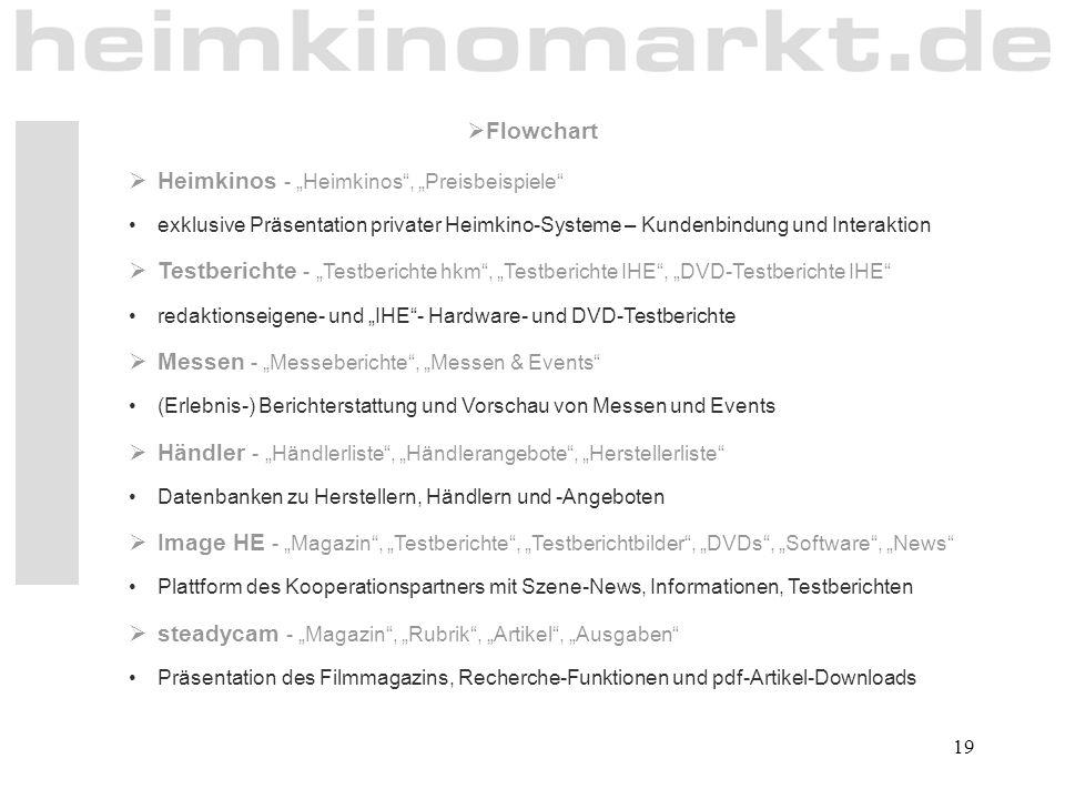 """19  Flowchart  Heimkinos - """"Heimkinos"""", """"Preisbeispiele"""" exklusive Präsentation privater Heimkino-Systeme – Kundenbindung und Interaktion  Testberi"""