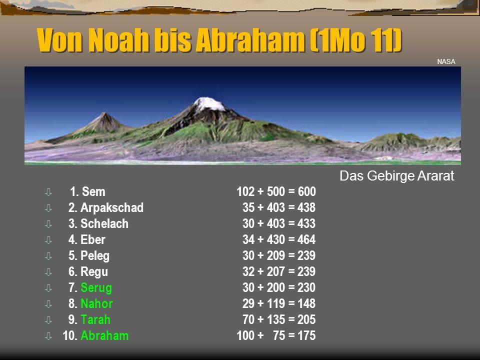 Von Noah bis Abraham (1Mo 11)  1. Sem102 + 500 = 600 ò 2. Arpakschad 35 + 403 = 438 ò 3. Schelach 30 + 403 = 433 ò 4. Eber 34 + 430 = 464 ò 5. Peleg