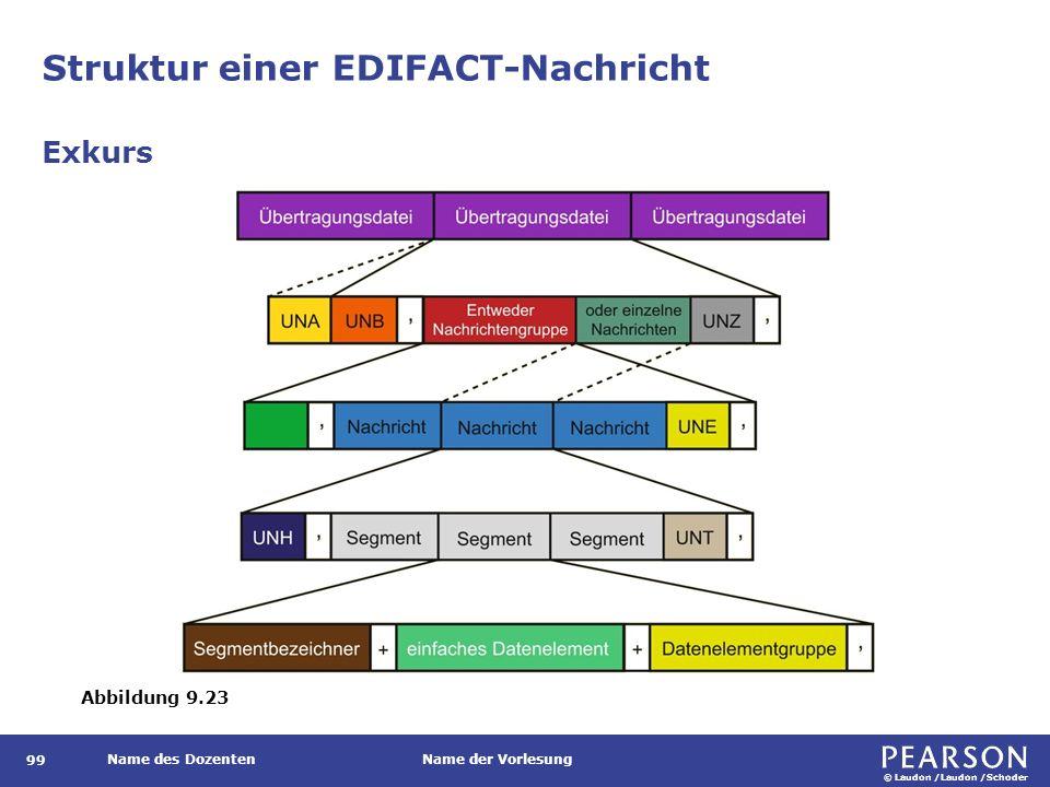 © Laudon /Laudon /Schoder Name des DozentenName der Vorlesung Struktur einer EDIFACT-Nachricht 99 Exkurs Abbildung 9.23