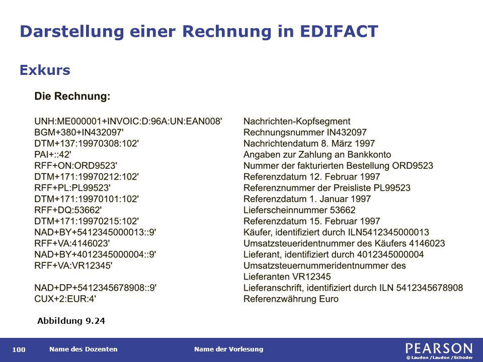 © Laudon /Laudon /Schoder Name des DozentenName der Vorlesung Darstellung einer Rechnung in EDIFACT 100 Exkurs Abbildung 9.24