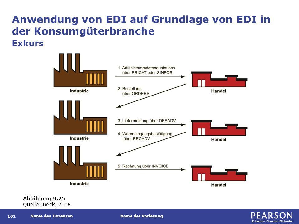© Laudon /Laudon /Schoder Name des DozentenName der Vorlesung Anwendung von EDI auf Grundlage von EDI in der Konsumgüterbranche 101 Exkurs Abbildung 9