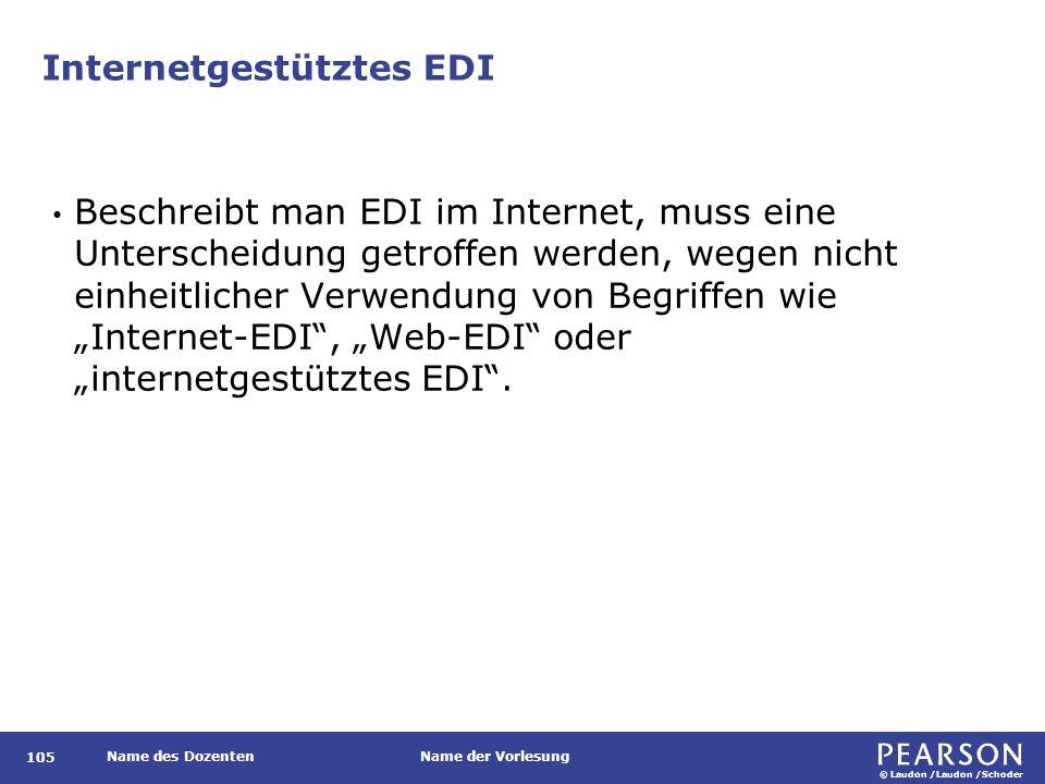 © Laudon /Laudon /Schoder Name des DozentenName der Vorlesung Internetgestütztes EDI 105 Beschreibt man EDI im Internet, muss eine Unterscheidung getr