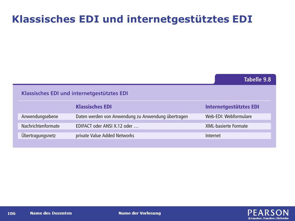 © Laudon /Laudon /Schoder Name des DozentenName der Vorlesung Klassisches EDI und internetgestütztes EDI 106