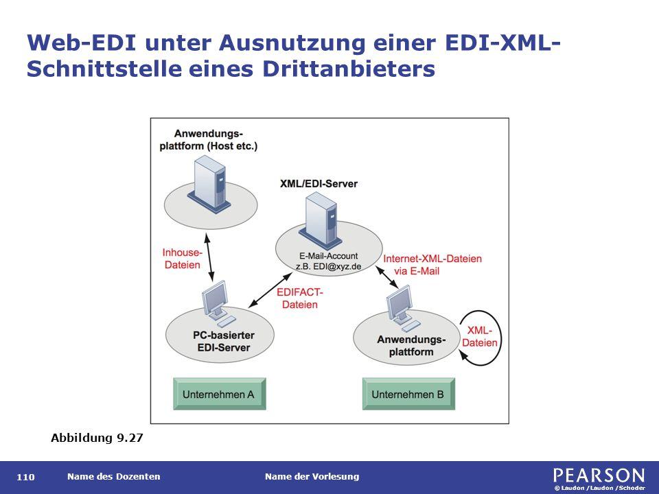 © Laudon /Laudon /Schoder Name des DozentenName der Vorlesung Web-EDI unter Ausnutzung einer EDI-XML- Schnittstelle eines Drittanbieters 110 Abbildung