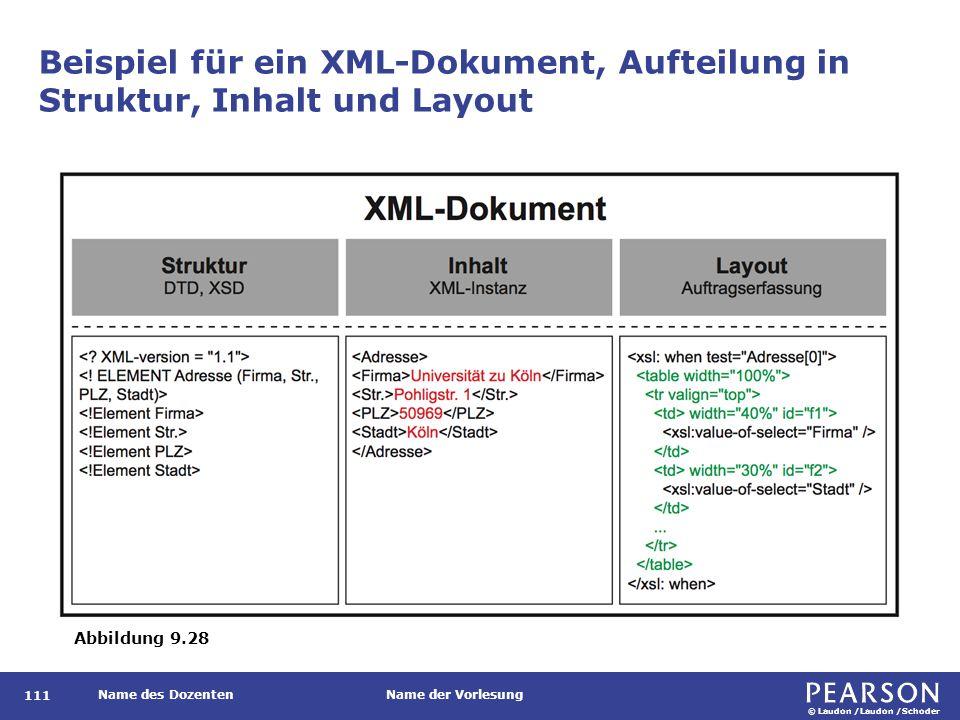 © Laudon /Laudon /Schoder Name des DozentenName der Vorlesung Beispiel für ein XML-Dokument, Aufteilung in Struktur, Inhalt und Layout 111 Abbildung 9
