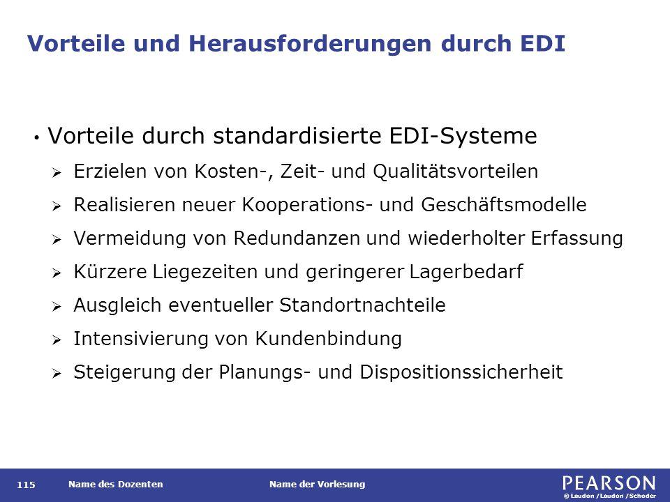 © Laudon /Laudon /Schoder Name des DozentenName der Vorlesung Vorteile und Herausforderungen durch EDI 115 Vorteile durch standardisierte EDI-Systeme
