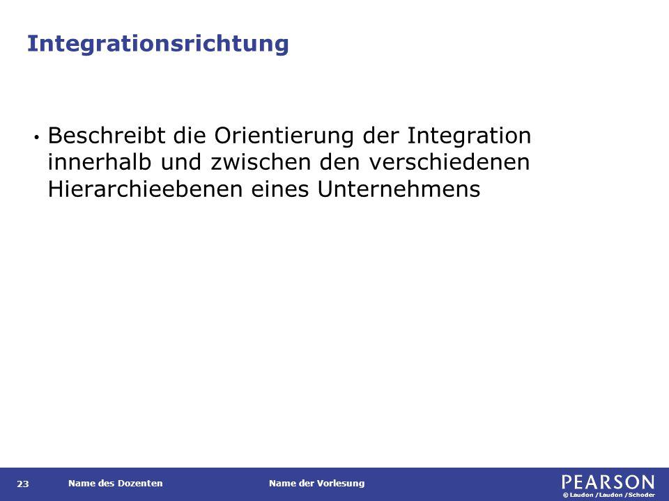 © Laudon /Laudon /Schoder Name des DozentenName der Vorlesung Integrationsrichtung 23 Beschreibt die Orientierung der Integration innerhalb und zwisch