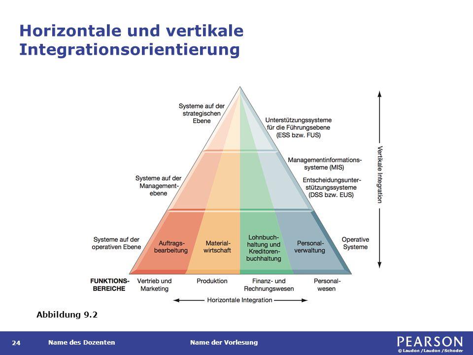 © Laudon /Laudon /Schoder Name des DozentenName der Vorlesung Horizontale und vertikale Integrationsorientierung 24 Abbildung 9.2