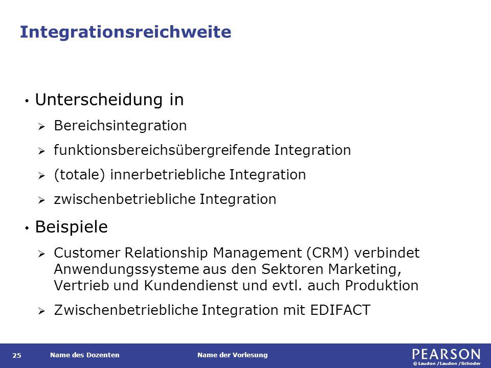 © Laudon /Laudon /Schoder Name des DozentenName der Vorlesung Integrationsreichweite 25 Unterscheidung in  Bereichsintegration  funktionsbereichsübe
