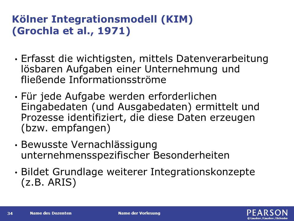 © Laudon /Laudon /Schoder Name des DozentenName der Vorlesung Kölner Integrationsmodell (KIM) (Grochla et al., 1971) 34 Erfasst die wichtigsten, mitte