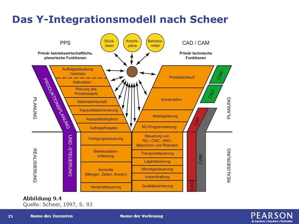 © Laudon /Laudon /Schoder Name des DozentenName der Vorlesung Das Y-Integrationsmodell nach Scheer 35 Abbildung 9.4 Quelle: Scheer, 1997, S. 93