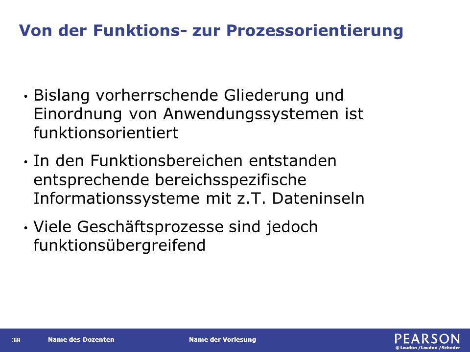 © Laudon /Laudon /Schoder Name des DozentenName der Vorlesung Von der Funktions- zur Prozessorientierung 38 Bislang vorherrschende Gliederung und Eino