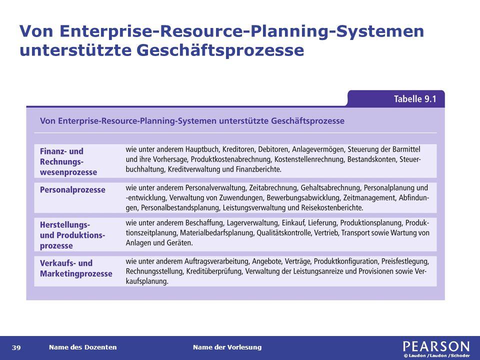 © Laudon /Laudon /Schoder Name des DozentenName der Vorlesung Von Enterprise-Resource-Planning-Systemen unterstützte Geschäftsprozesse 39
