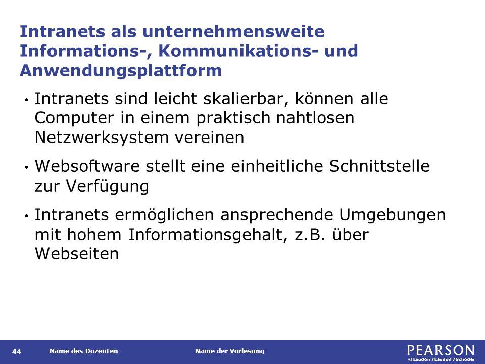 © Laudon /Laudon /Schoder Name des DozentenName der Vorlesung Intranets als unternehmensweite Informations-, Kommunikations- und Anwendungsplattform 4