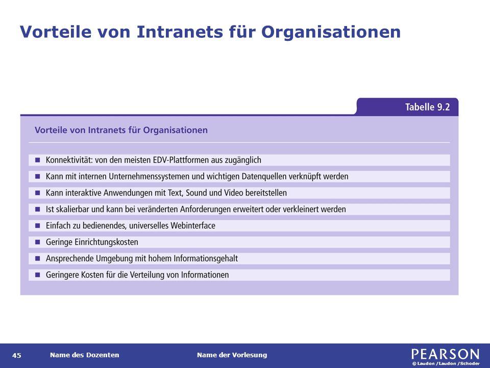© Laudon /Laudon /Schoder Name des DozentenName der Vorlesung Vorteile von Intranets für Organisationen 45