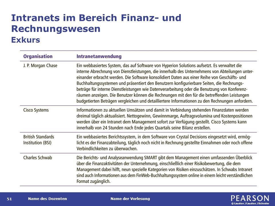 © Laudon /Laudon /Schoder Name des DozentenName der Vorlesung Intranets im Bereich Finanz- und Rechnungswesen 51 Exkurs Tabelle 9.3