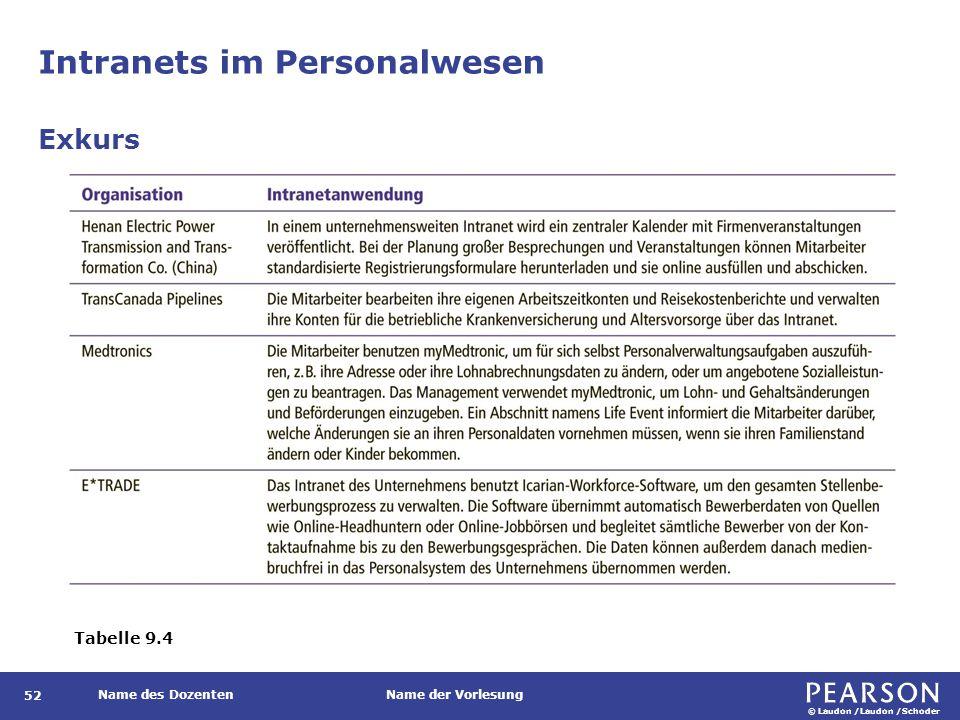 © Laudon /Laudon /Schoder Name des DozentenName der Vorlesung Intranets im Personalwesen 52 Exkurs Tabelle 9.4