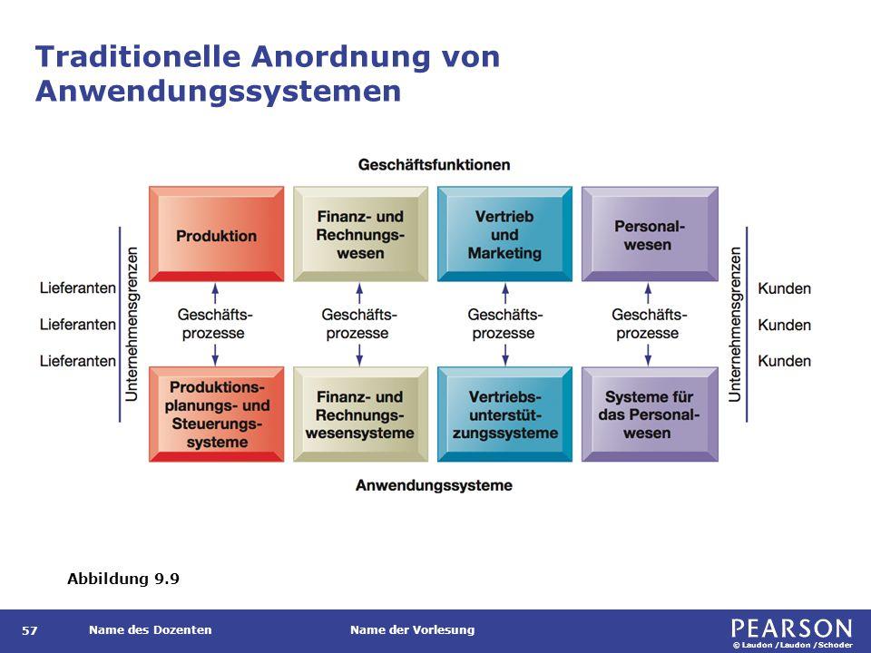 © Laudon /Laudon /Schoder Name des DozentenName der Vorlesung Traditionelle Anordnung von Anwendungssystemen 57 Abbildung 9.9