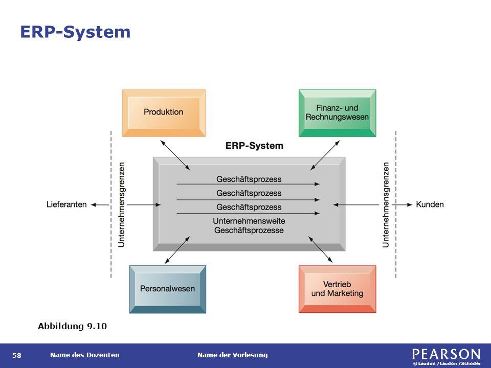 © Laudon /Laudon /Schoder Name des DozentenName der Vorlesung ERP-System 58 Abbildung 9.10