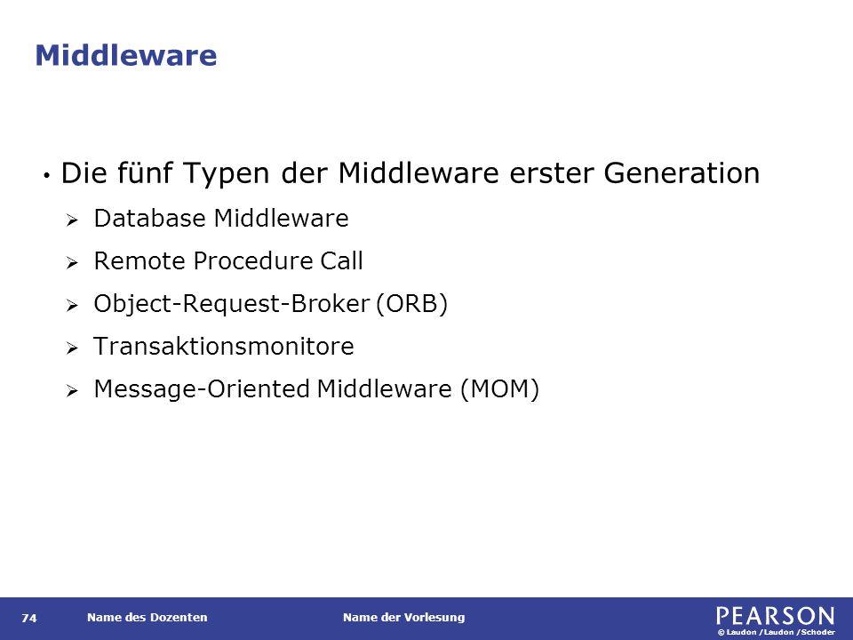 © Laudon /Laudon /Schoder Name des DozentenName der Vorlesung Middleware 74 Die fünf Typen der Middleware erster Generation  Database Middleware  Re