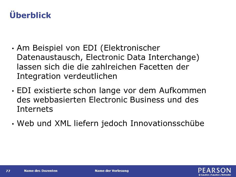 © Laudon /Laudon /Schoder Name des DozentenName der Vorlesung Überblick 77 Am Beispiel von EDI (Elektronischer Datenaustausch, Electronic Data Interch