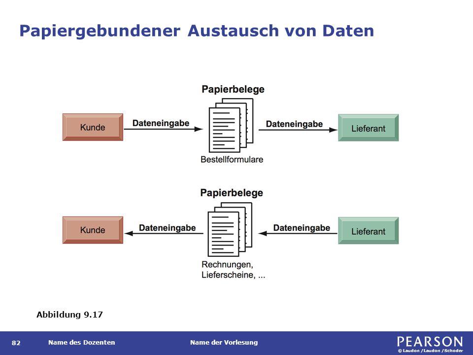 © Laudon /Laudon /Schoder Name des DozentenName der Vorlesung Papiergebundener Austausch von Daten 82 Abbildung 9.17