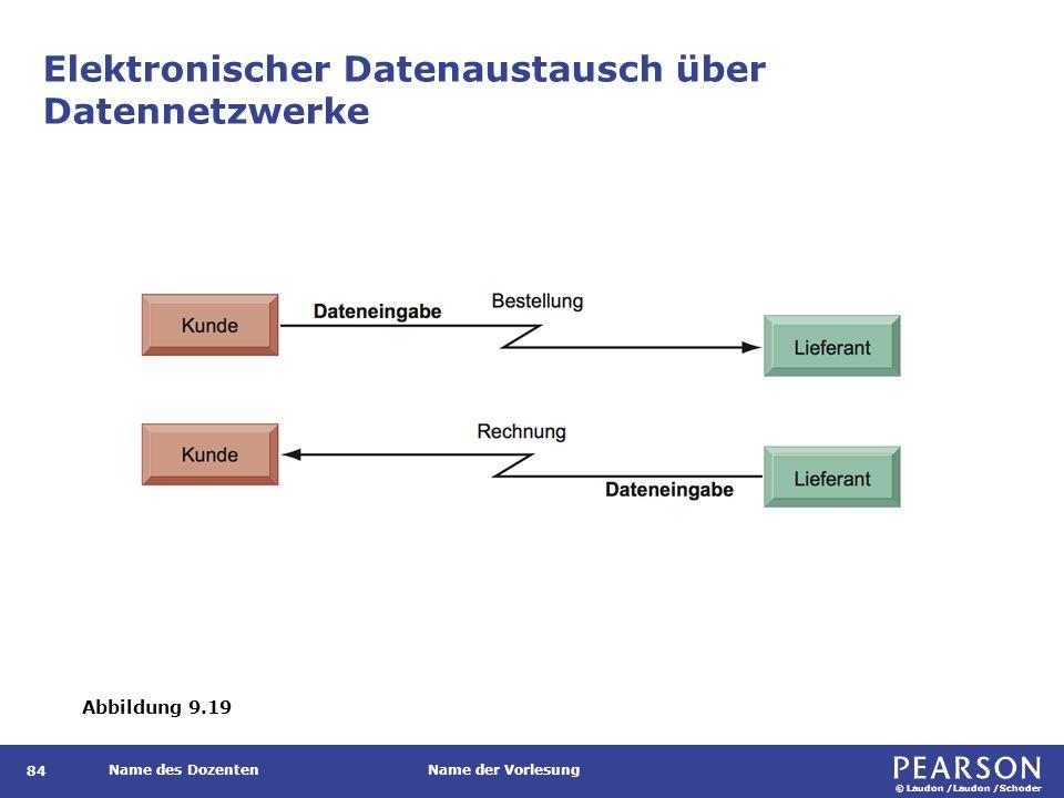 © Laudon /Laudon /Schoder Name des DozentenName der Vorlesung Elektronischer Datenaustausch über Datennetzwerke 84 Abbildung 9.19